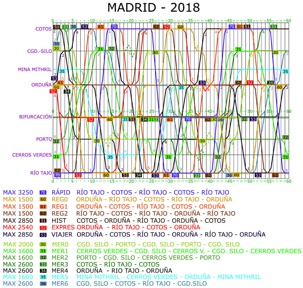 Malla Expomodeltren 2018 - cimH0